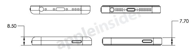 Vergleich der Maße des iPhone 5S - iPhone light (mini)