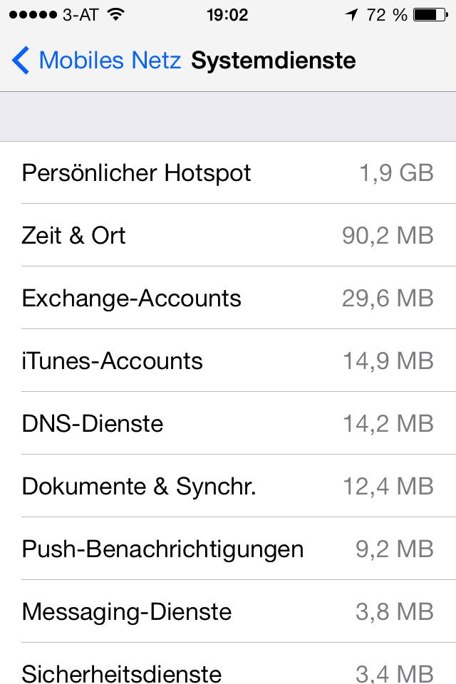 Systemdienste - Datenverbrauch anzeigen | iOS 7 Entschlüsselt - iOS 7 - Anleitung - Statistik - Einstellungen - Hack4Life - Tipp - Trick