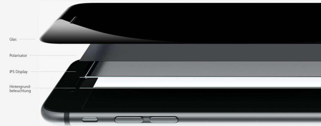 Retina HD Display, iPhone 6, iPhone 6 Plus, Dual Pixels, Polarisator, Hack4Life, Fabian Geissler, Bericht, Meinung, Austria