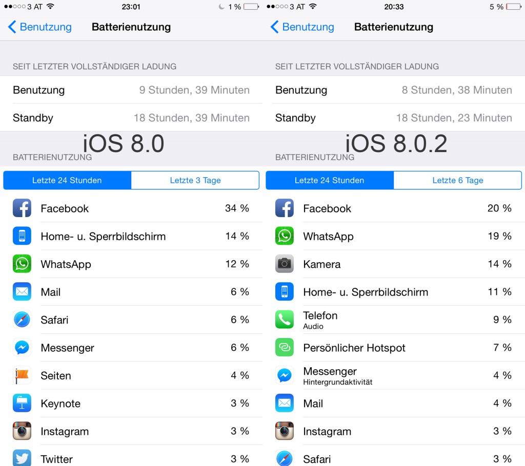 Akkulaufzeit, iPhone 6 Plus, Apple, Fabian Geissler, Hack4Life, Bericht, Meinung, Austria