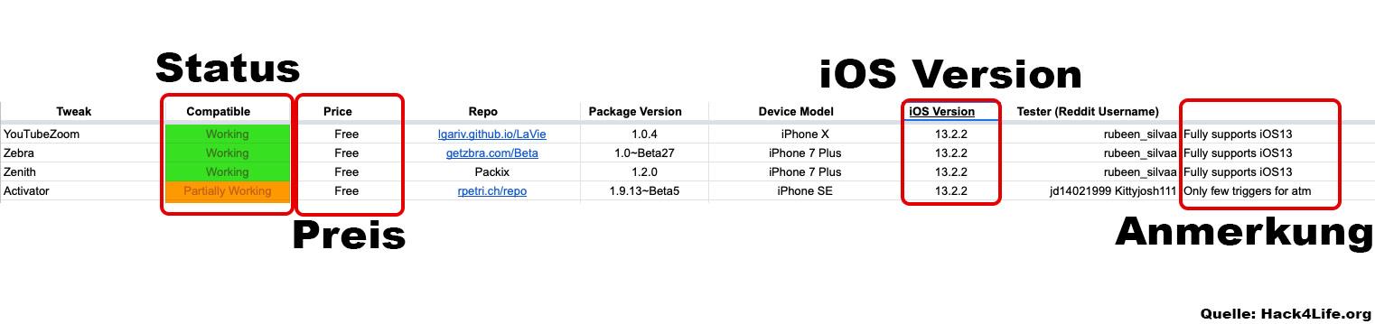Erklärung der iOS 13 Jailbreak Tweak Liste / Hack4Life, iOS 13 kompatible Tweaks, iOS 13 Jailbreak Tweaks, iOS 13 iPhone 11 Jailbreak Tweaks, Hack4Life, Fabian Geissler
