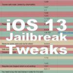 iOS 13 kompatible Tweaks für das iPhone 11, Hack4Life, Fabian Geissler, Jailbreak Tweaks, iOS 13 Jailbreak Tweaks, iOS 13 iPhone 11 Jailbreak Tweaks, iOS 13 Jailbreak Tweaks Liste, Übersicht iOS 13 Tweaks, Cydia Tweaks für iOS 13